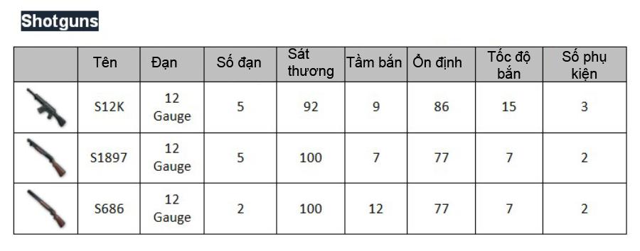 zuu.vn-choi-pubg-co-ban