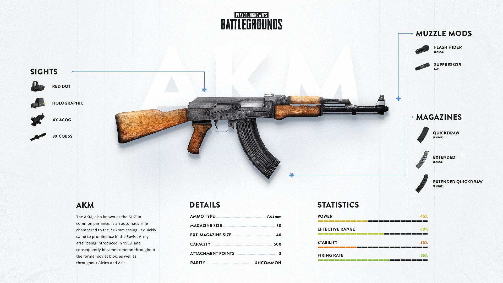 Hướng dẫn chơi PUBG cơ bản – Phần 3: Các loại vũ khí và trang bị