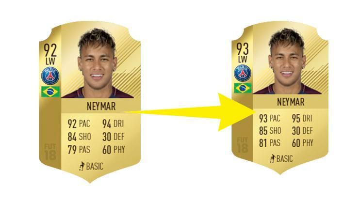 zuu-fifa-19-neymar