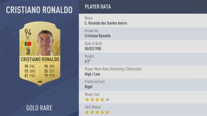 Cristiano-Ronaldo-fifa 19