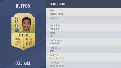 Gianluigi-Buffon-trong game fifa 19
