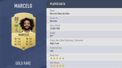 cầu thủ Marcelo-trong fifa 19
