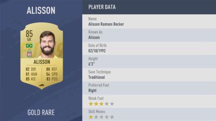 chỉ số Alisson-Becker trong fifa 19