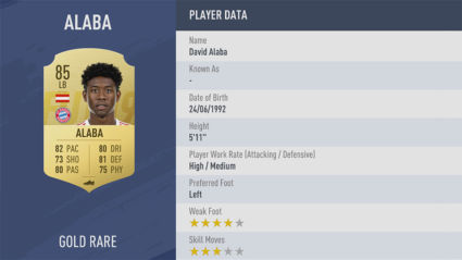 chỉ số cầu thủ David-Alaba