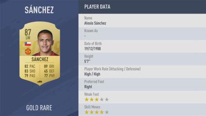 chi so Alexis-Sánchez-fifa 19