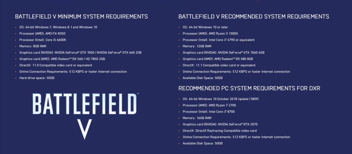 cấu hình chơi battlefield 5 chính thức